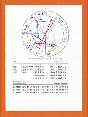 Horoskop-Berechnung mit Vierfarbzeichnung